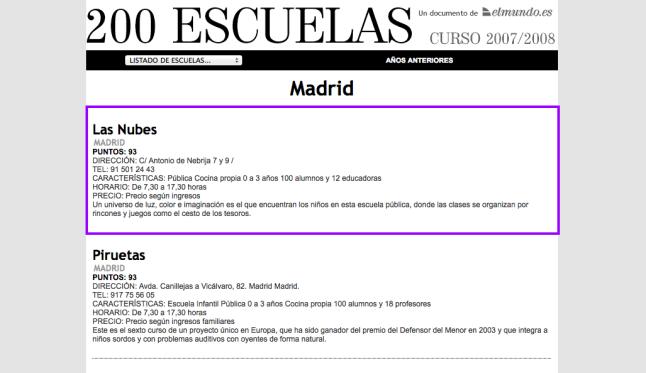 Ranking2008ElMundo